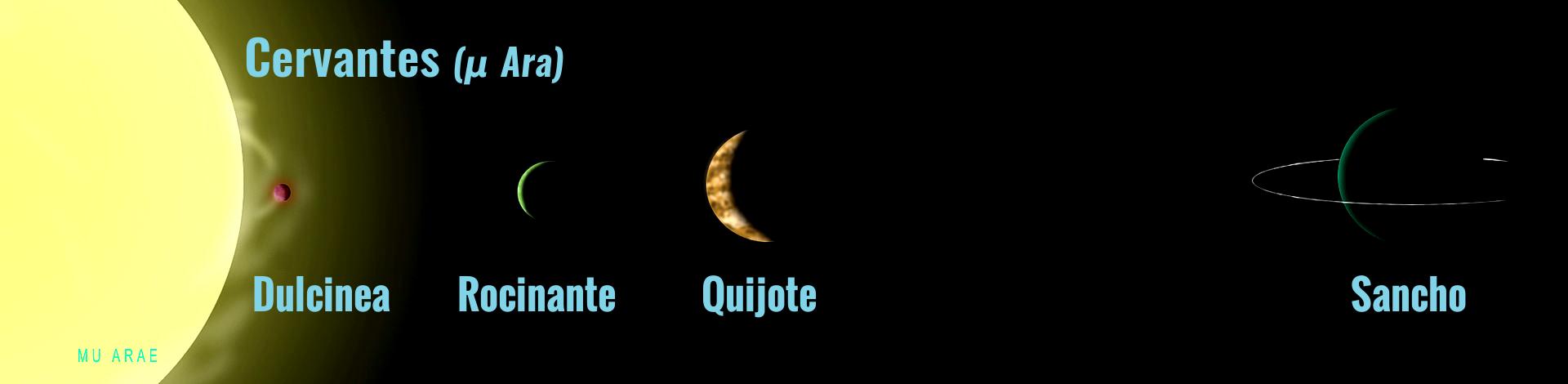 Imagen por estrellacervantes.com
