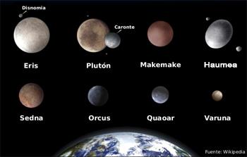 algunos planetas enanos y otros objetos más lejanos que Neptuno