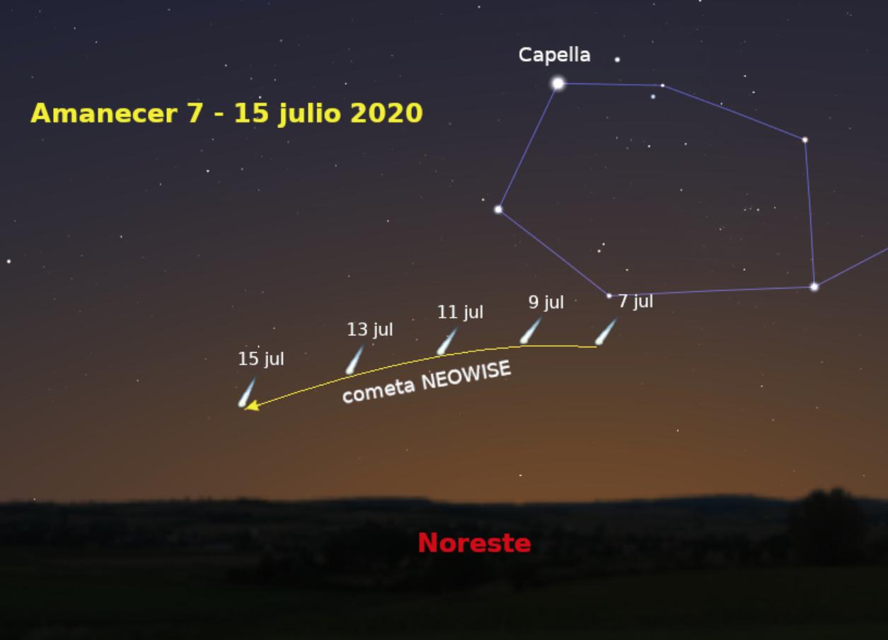 Mapa para localizar al cometa NEOWISE