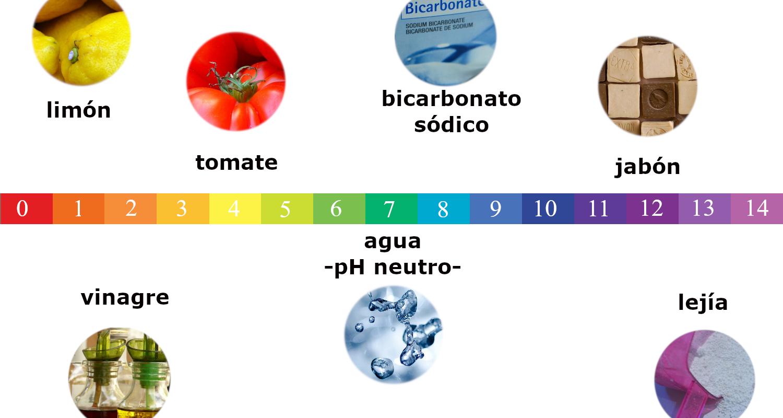 escala de ph con ejemplos