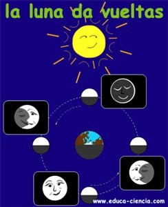la luna da vueltas